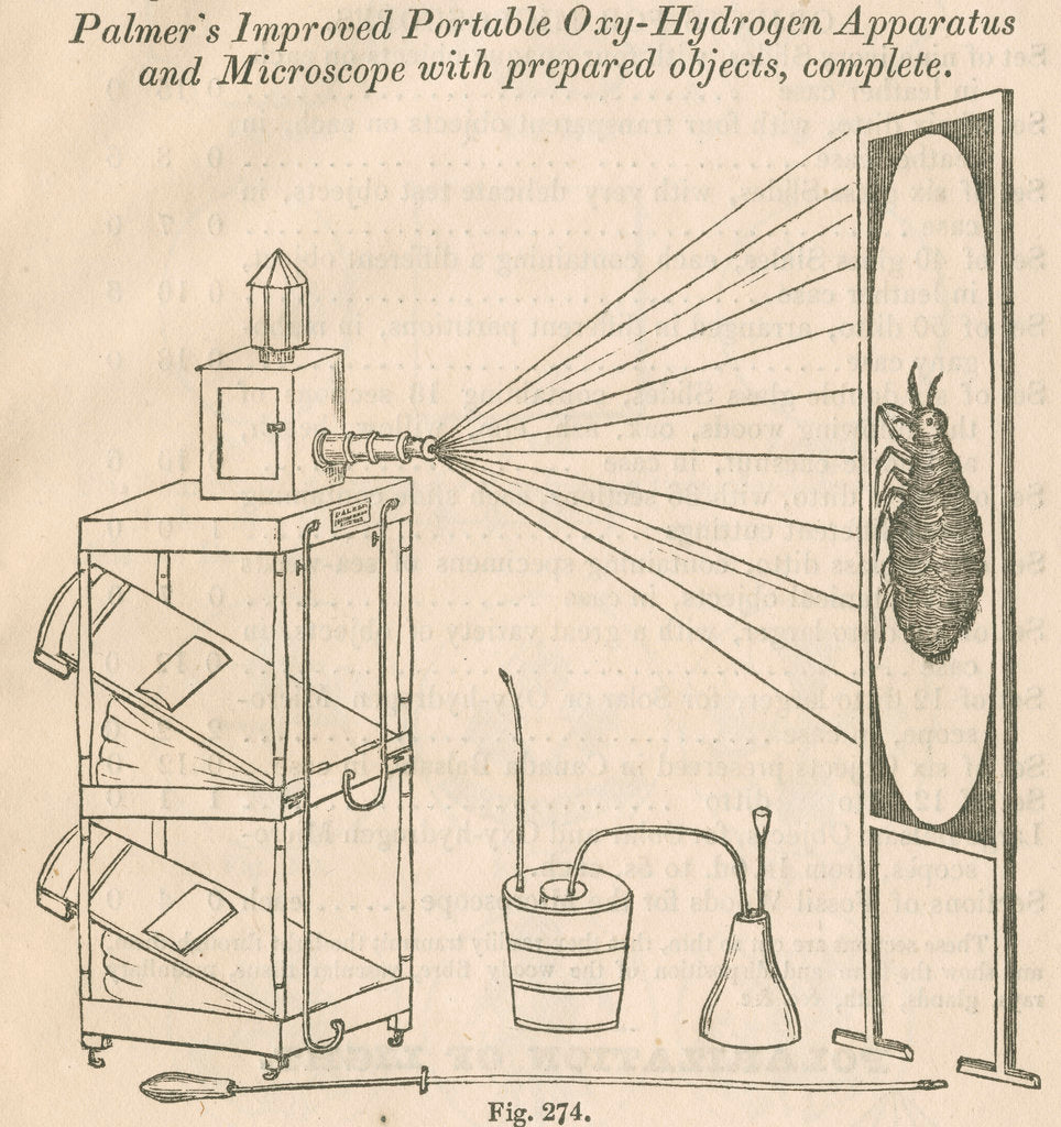 Detail of Microscope and oxy-hydrogen lamp projector by unknown