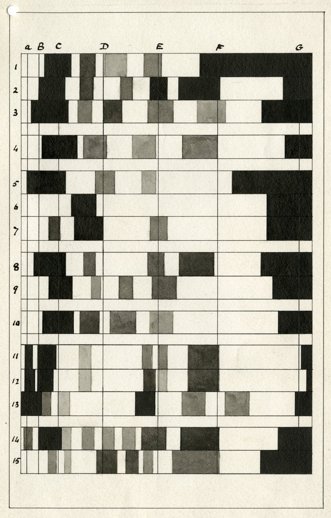 Detail of Phyllocyanin absorption spectra by Henry Edward Schunck
