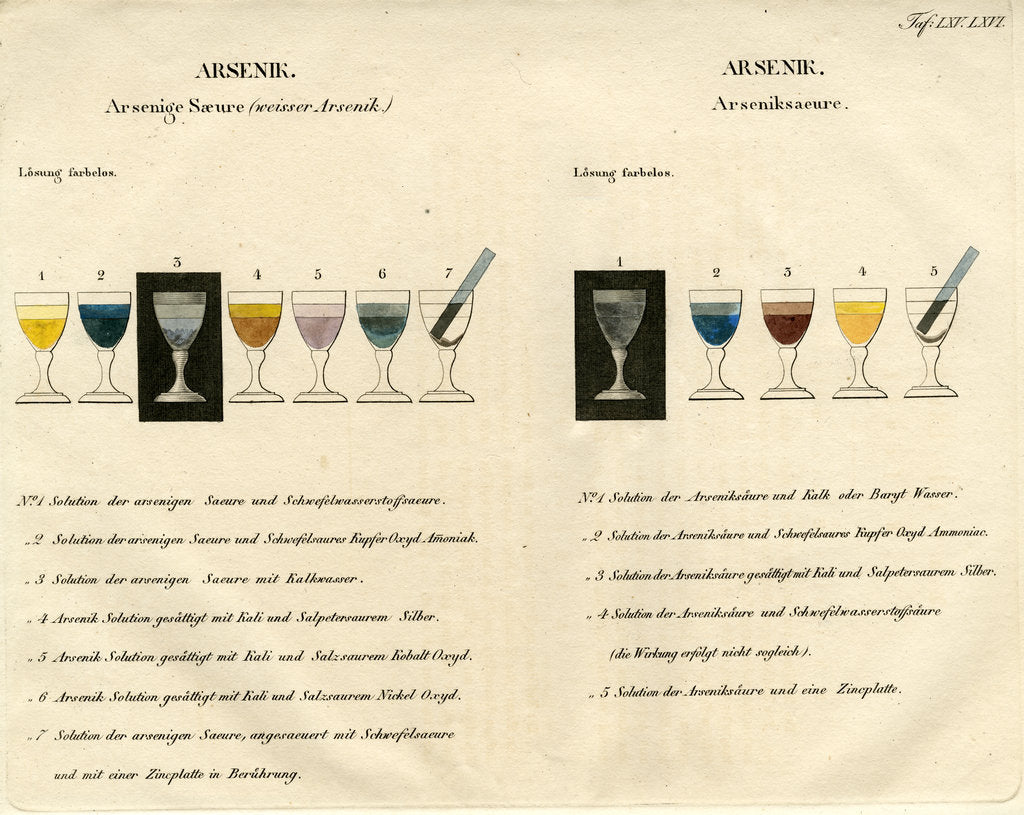 Detail of Arsenic solutions by unknown