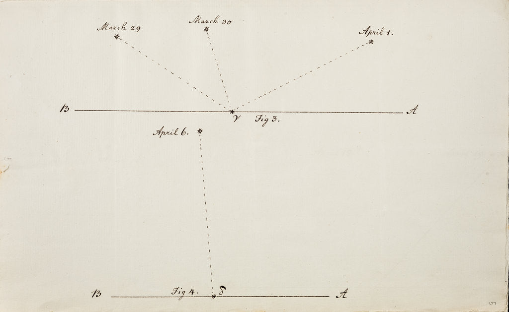 Detail of Account of a comet by William Herschel