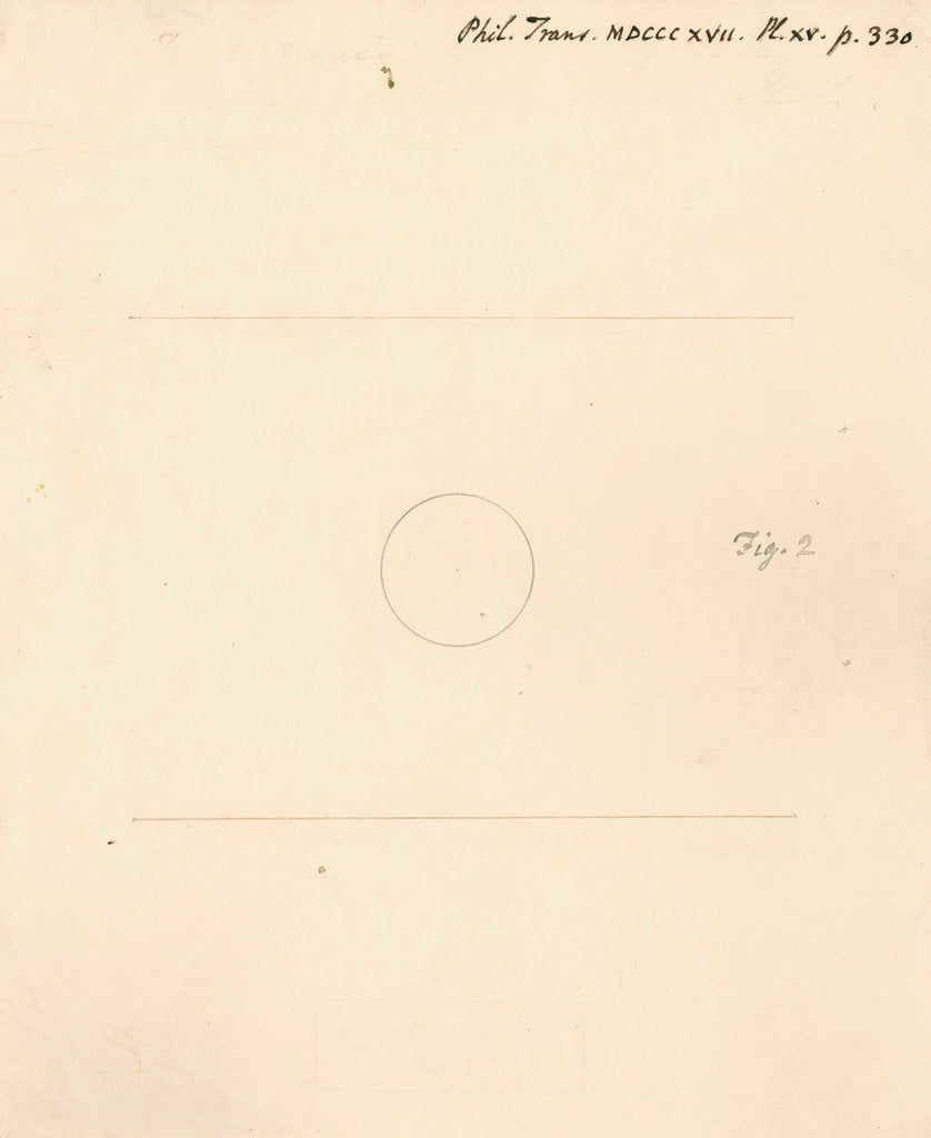 Figure representing stars in the Milky Way by William Herschel