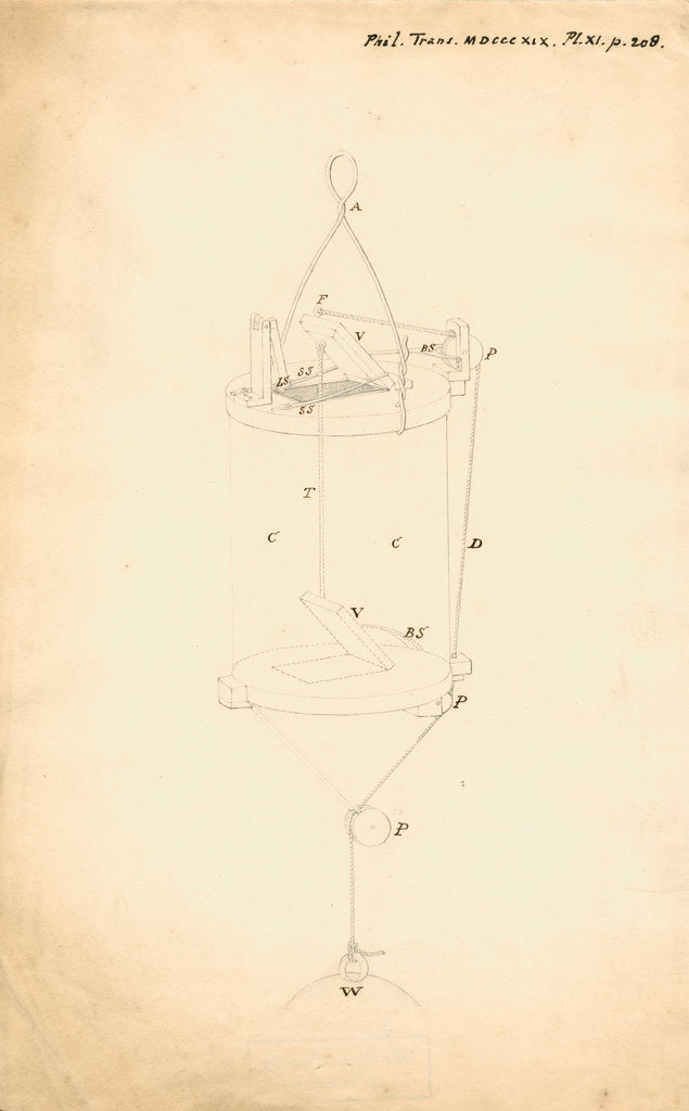 Detail of Machine for sampling sea-water at depth by Francis Marcet
