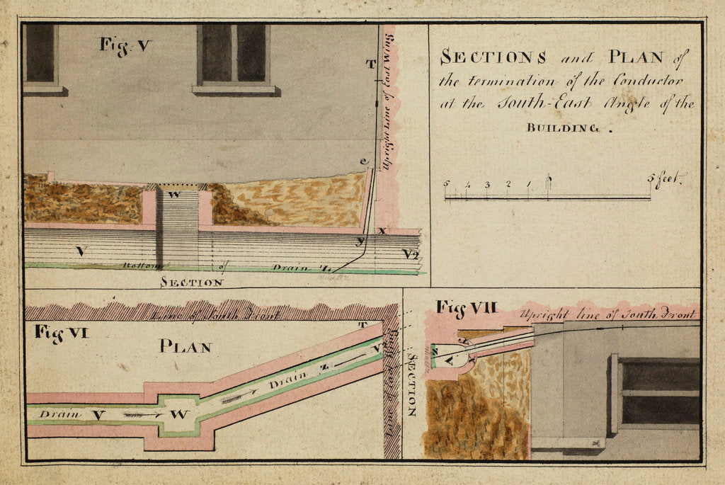 Detail of Sections and plan of the termination of the Conductorà [of Heckingham Workhouse, Norfolk] by Anonymous