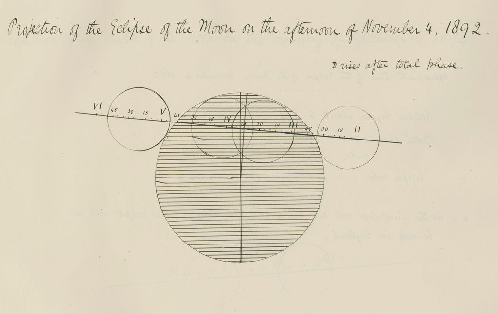 Detail of 'Projection of the Eclipse of the Moon on the afternoon of November 4, 1892' by Samuel Johnson