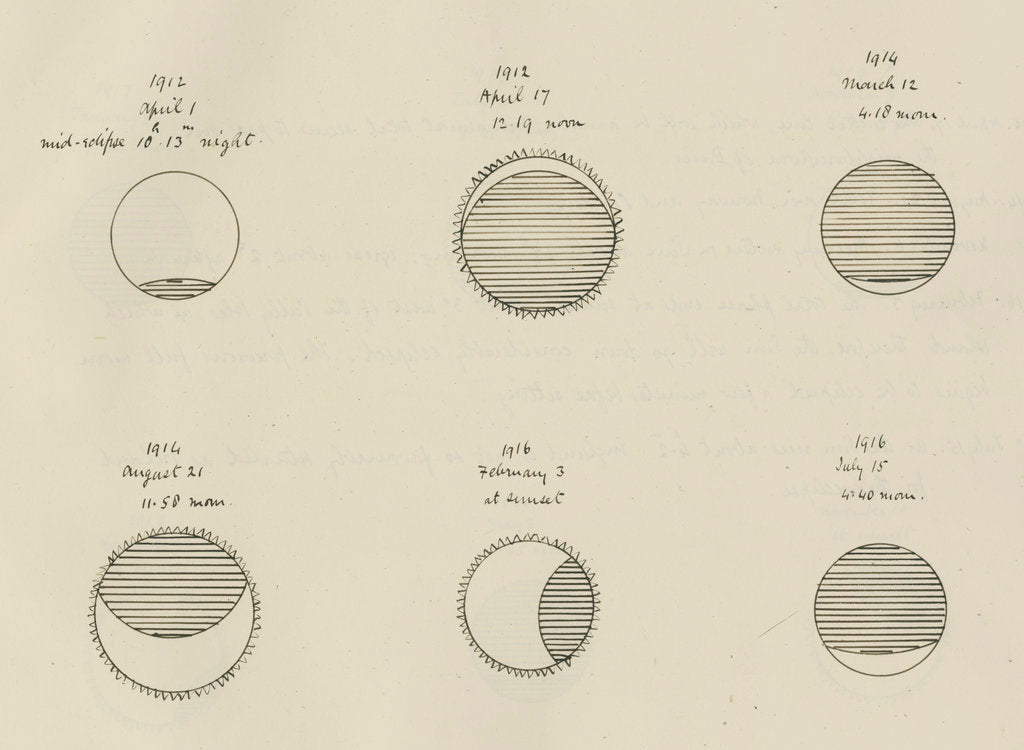Detail of Appearance of eclipses 1912-1916 by Samuel Johnson