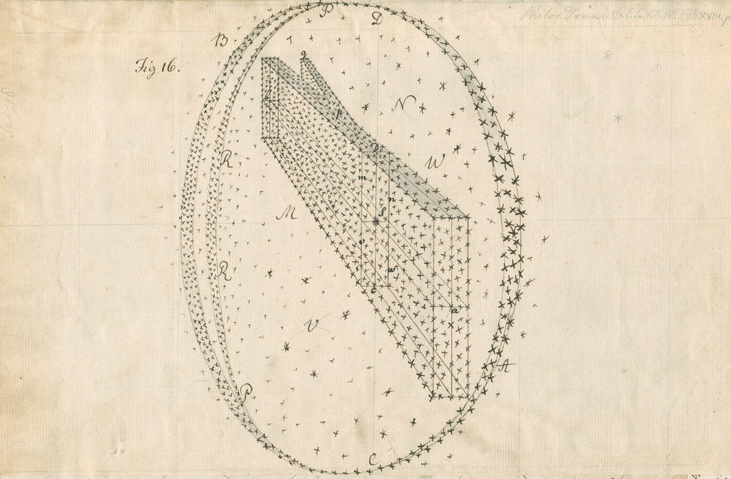 Detail of Projection of the stars in the Milky Way galaxy by William Herschel