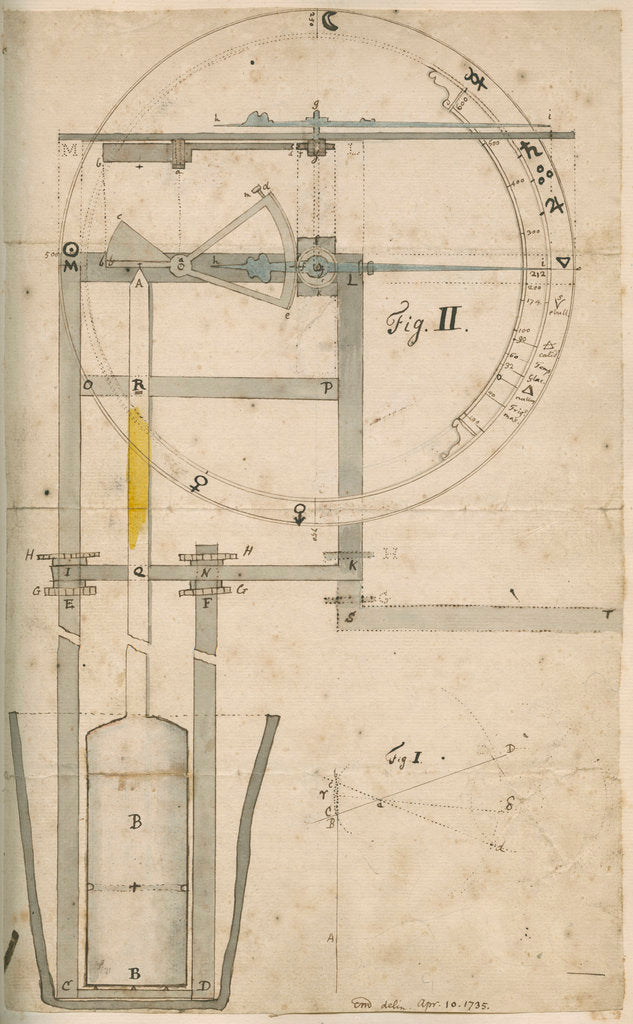 Detail of Mechanical thermometer by Cromwell Mortimer