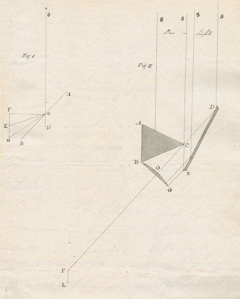 Detail of Patrick Wilson's method of determining the motion of the solar system by Nevil Maskelyne
