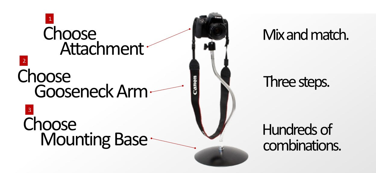 Camera SnakeClamp flexible camera mounts and webcam stands