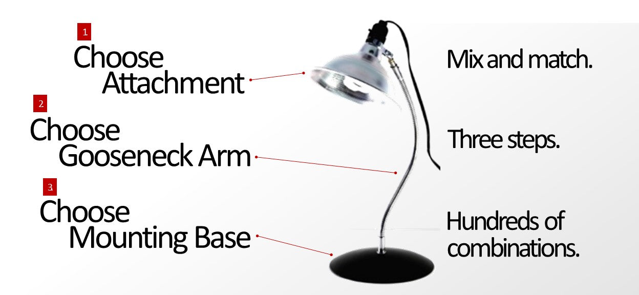 Lamp SnakeClamp flexible gooseneck task and inspection lighting