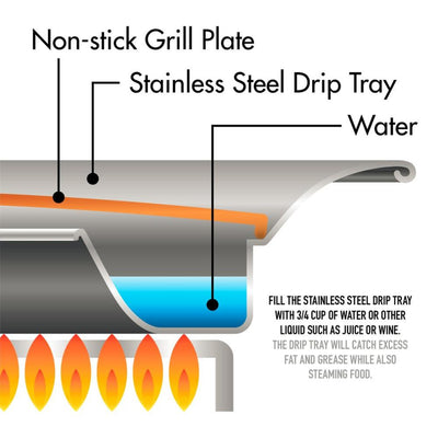 Portable Non Stick Grill -