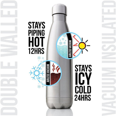 Double-Wall Insulated Stainless Steel Water Bottle -