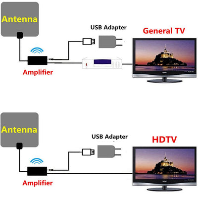 S1P Antenna Amplifier -
