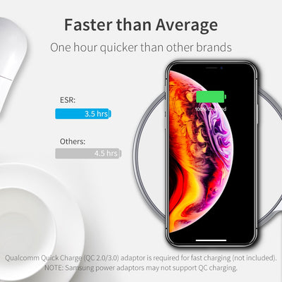 QI Wireless Charger -