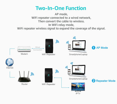 WiFi Repeater -