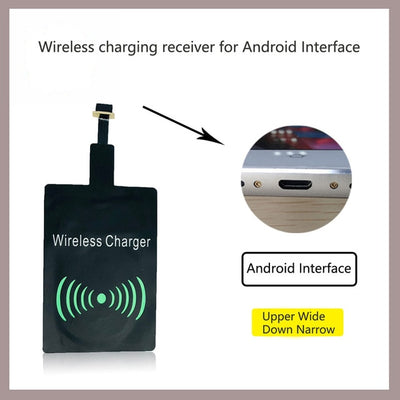 Mandala Fast Qi Wireless Charger - Receiver for Android1