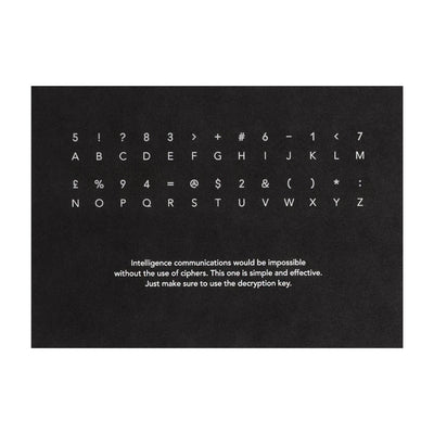 SPYSCAPE Cipher Postcard -
