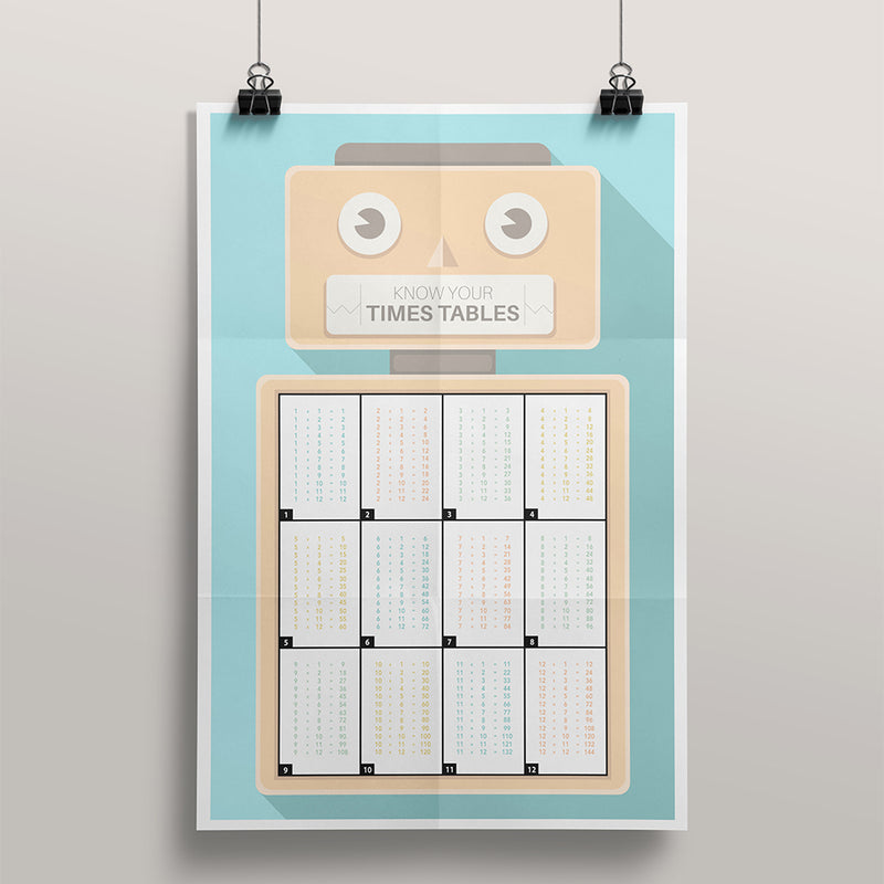 Robot Times Table Poster