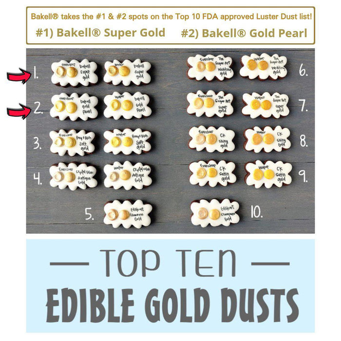 Super Intense Gold Edible Pearlized Luster Dust | Bulk Sizes-Bulk_Luster Dust-Bakell