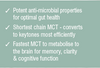 Caprylic Acid (C8) Coconut MCT Oil - Brain Power