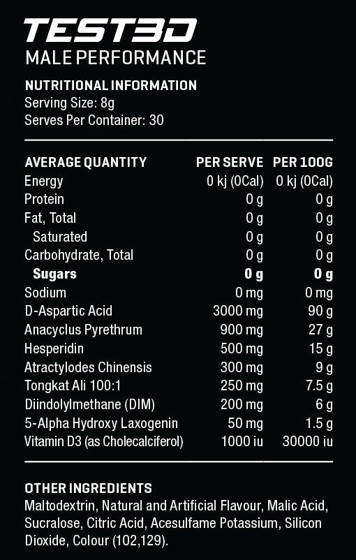 Anabolix Test3d Nutrition