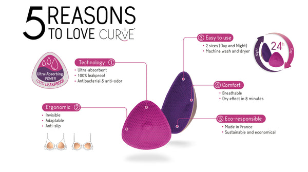 Curve Washable Nursing Pads