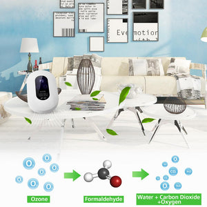 Smart Home Ionizer Air Filter