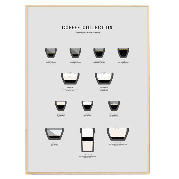 Poster 'COFFEE COLLECTION' groß