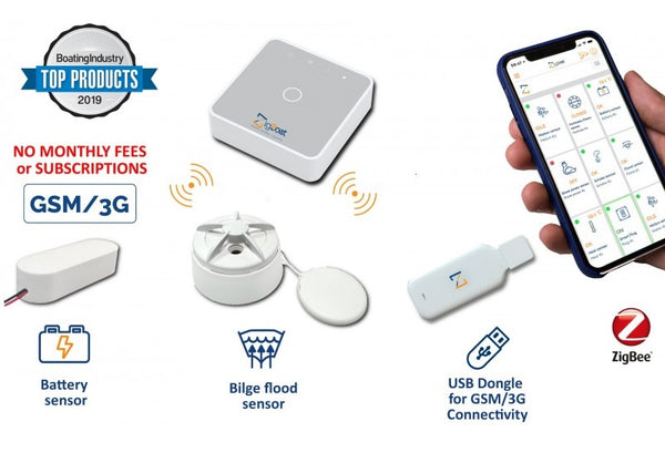 Glomex Zigboat Connectivity Kit