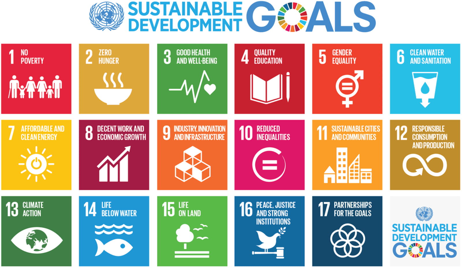 UN SUSTAINABLE DEVELOPMENT GOALS: A ROADMAP TO RECOVERY