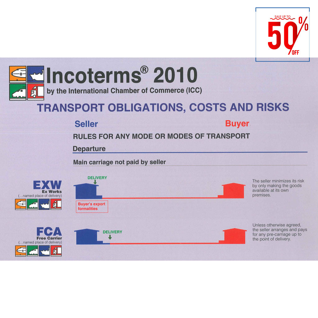 Incoterms® Wallchart (Pack of 10)
