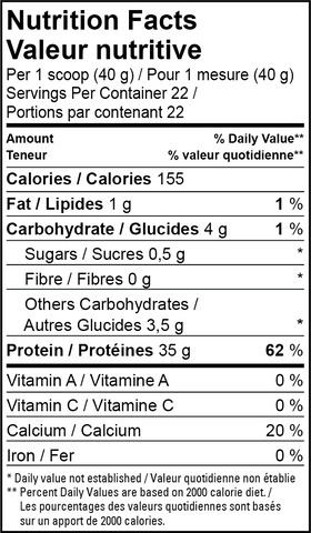 Whey isolate nutrition facts