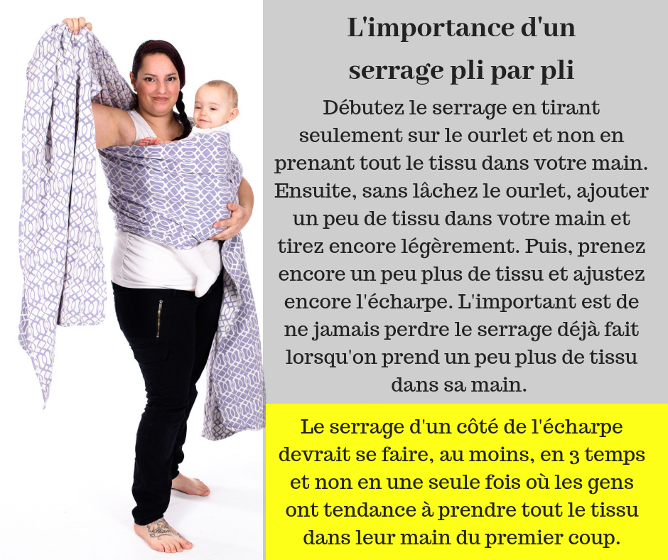 instruction+echarpe+de+portage+installation+bebe