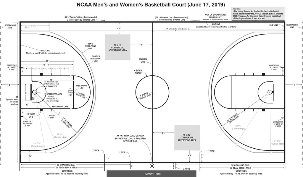 NCAA Basketball Court Diagram with official dimensions