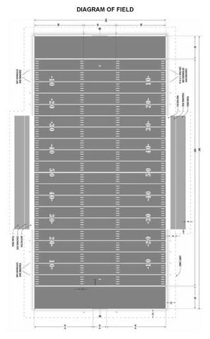 photograph about High School Football Field Diagram Printable referred to as How toward Line a Soccer Business (NCAA and Substantial Higher education)