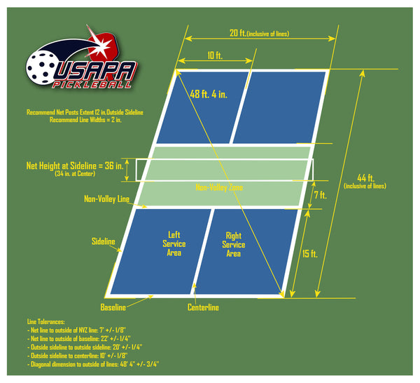 Official Pickleball court dimensions and layout