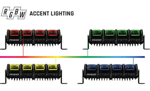 rigid industries adapt led light bar accent lighting chart