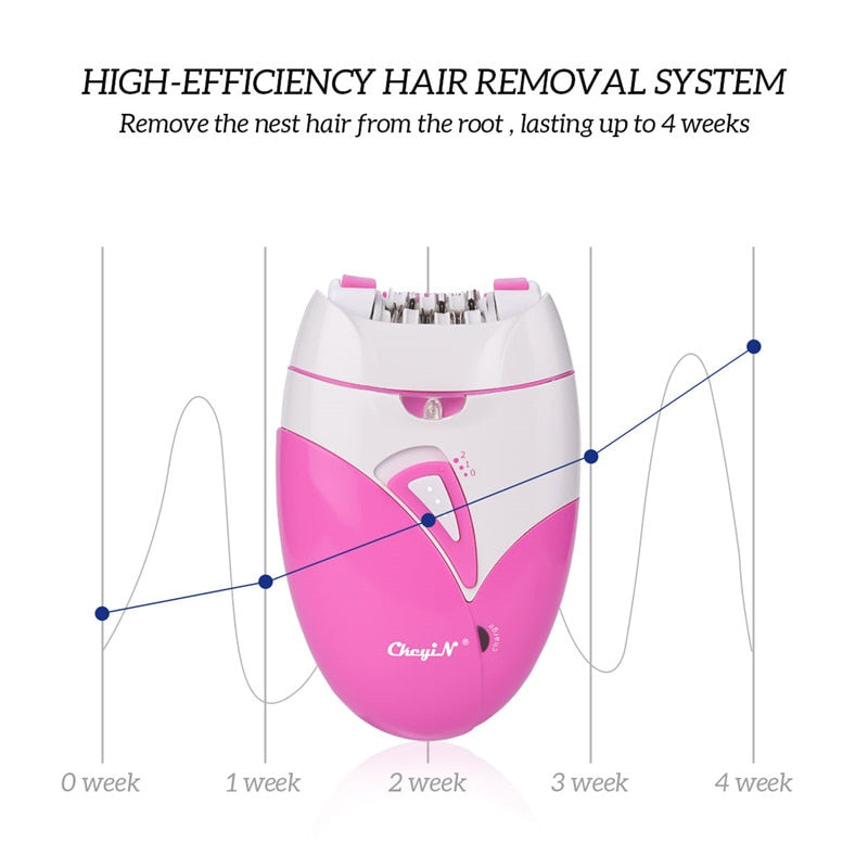 USB Rechargeable Female Electric Epilator For Unwanted Body Hair Removal