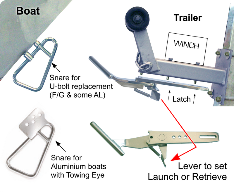Launch and Retrieve Boat Latch Set - U-Bolt for Fibreglass Boats