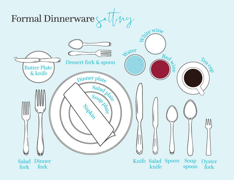 How to set your table