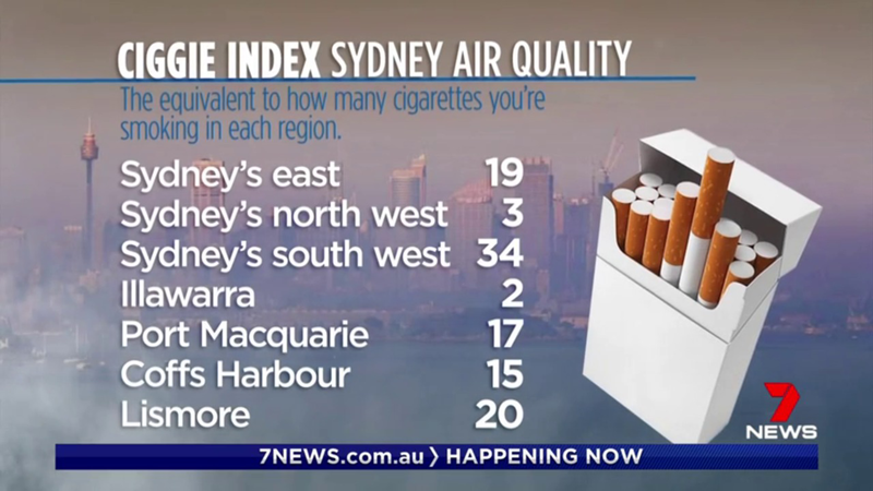 Image of air pollution in Sydney and surrounding regions compared with cigarettes