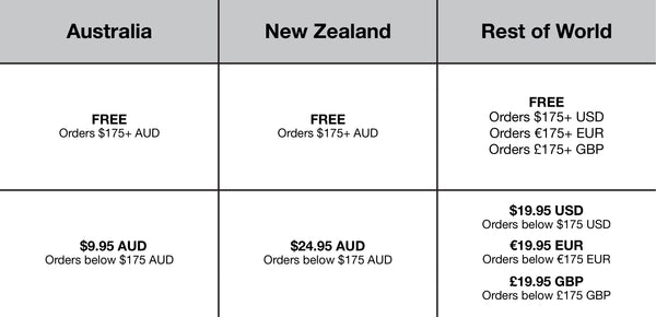 ba2df0e4f8d Australia- FREE standard delivery within Australia for orders AUD 175+.  Shipping is charged at the flat rate of AUD 9.95 for orders below AUD 175.