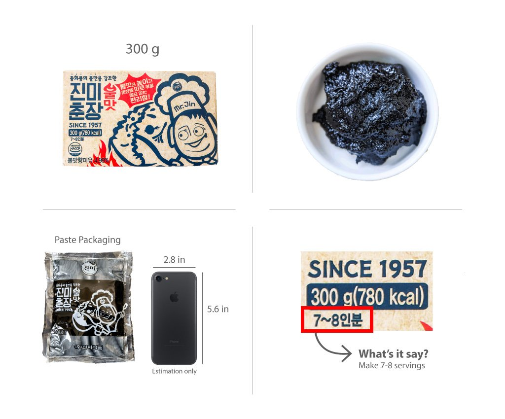 Jinmi Jajangmyeon Chunjang Paste - Product Matrix - Gochujar