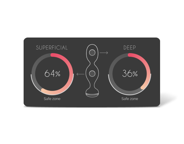 superficial and deep pelvic floor statistics by Perifit