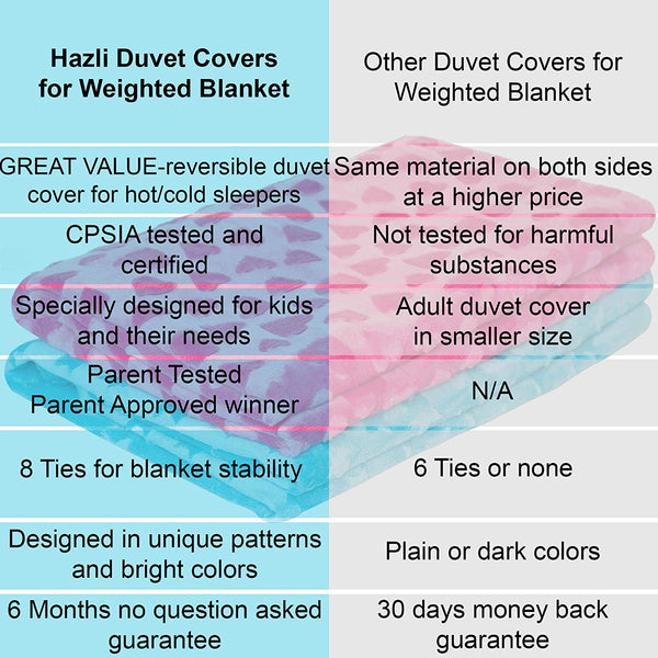 Two-sided Kids Duvet Cover for Weighted Blanket Hot/Cold Sleepers - 41