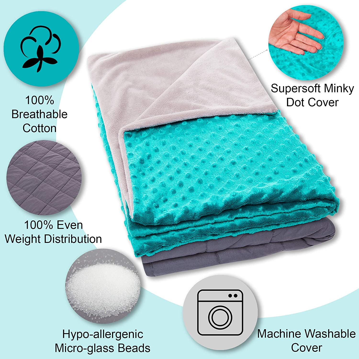 Turquoise Weighted Blanket for Children - Kids Calming Blanket 7 lbs 41x60