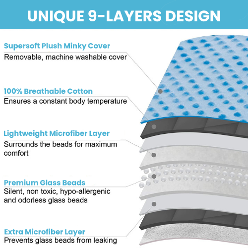 10 lbs Weighted Blanket & Removable Cover - 41 x 60 - Sky Blue