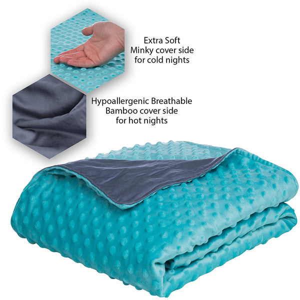 Double Sided Duvet Cover for Weighted Blanket – Turquoise Soft Cotton Covers