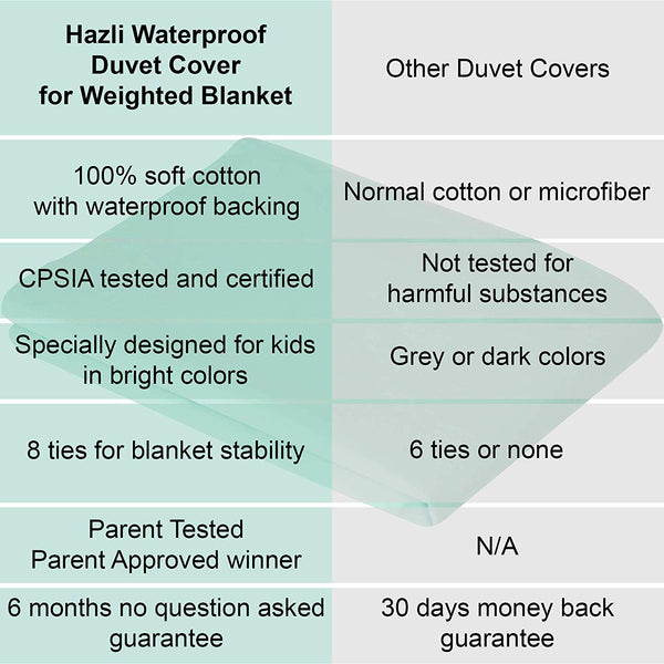 Waterproof Duvet Cover for Kids Weighted Blankets 41