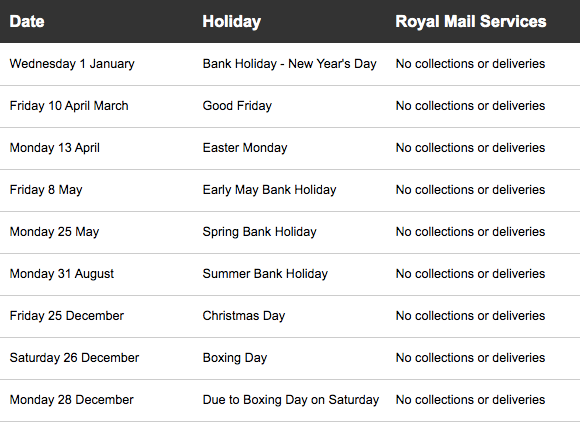 England and Wales - Public Holidays 2020